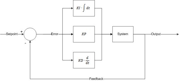 Hd Wallpapers Pid Loop Diagram Desktoplovedesktoppattern